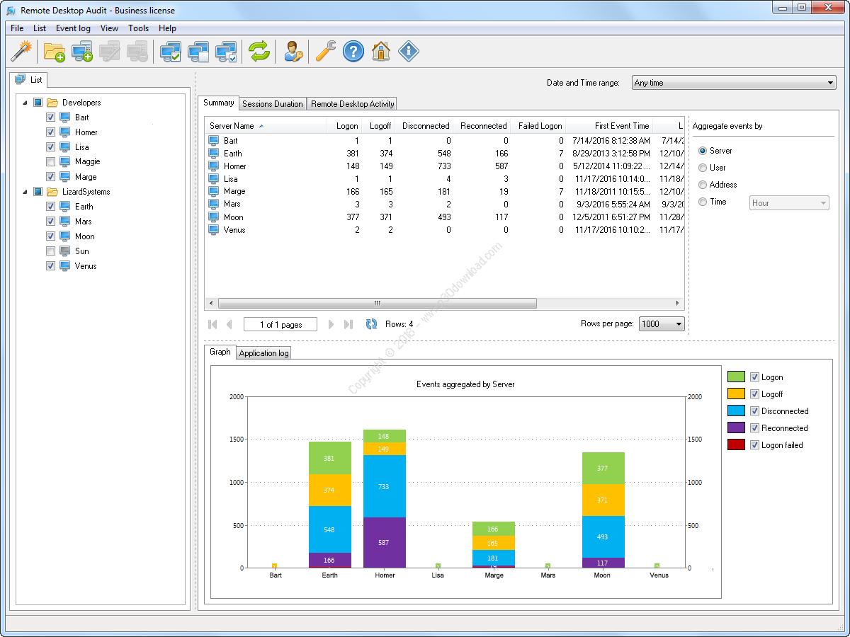 LizardSystems Remote Desktop Audit v1.5.0 Build 99 Crack