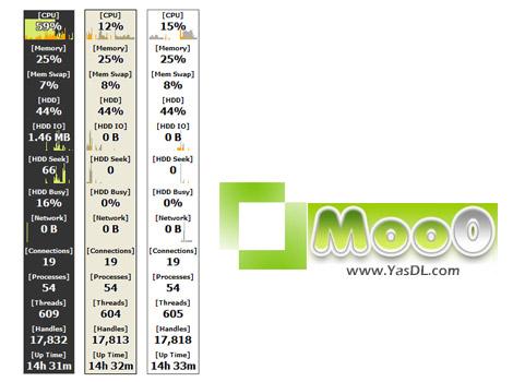 Moo0 SystemMonitor 1.80 Crack